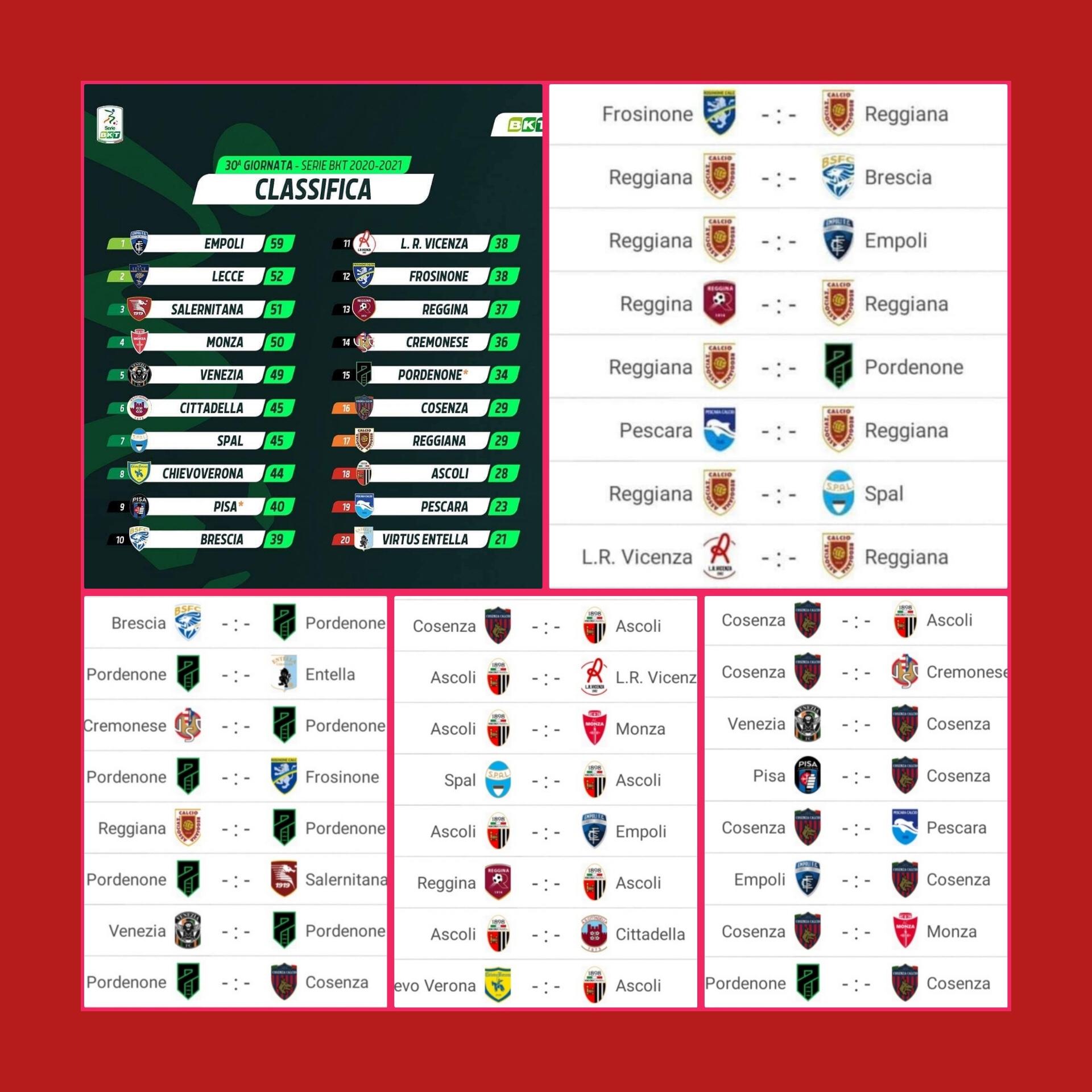 Il calendario: la Reggiana gioca l'ultima a Vicenza