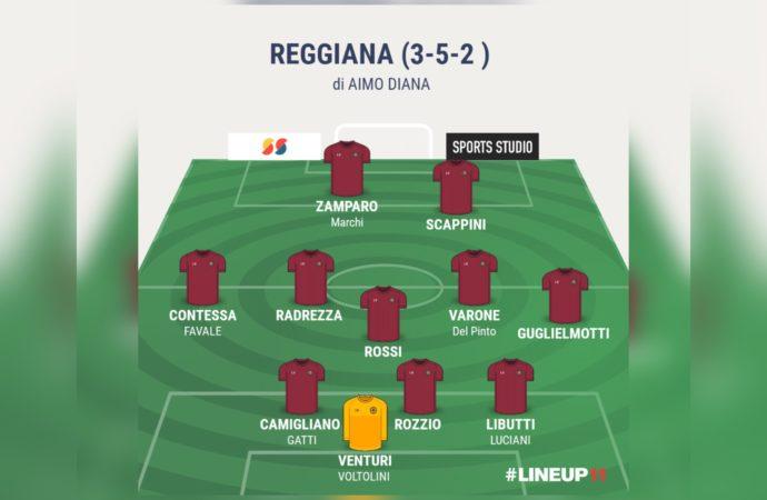 La Reggiana oggi ha una rosa di 18 giocatori